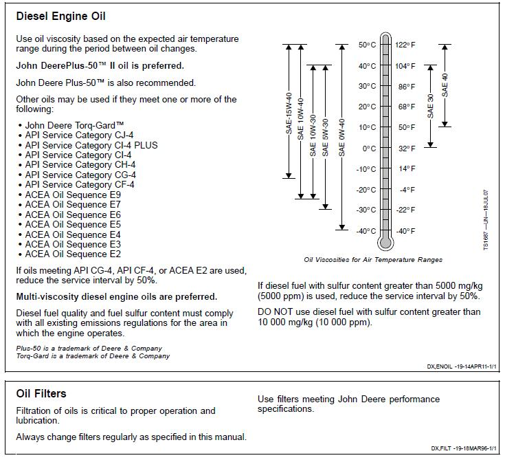 Click image for larger version.  Name:1 series engine oil.jpg Views:415 Size:98.7 KB ID:32279