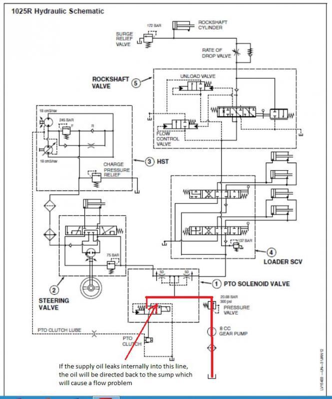 john deere 3520 wiring diagrams john deere ac wiring diagrams #7