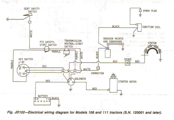 John Deere 111 wiring | Green Tractor TalkGreen Tractor Talk