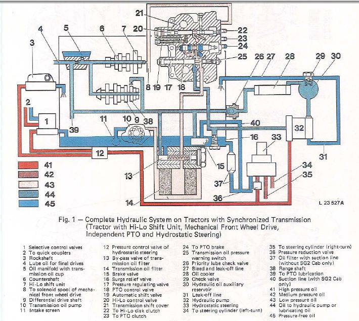 Click image for larger version.�  Name:2040hydraulic.JPG� Views:76� Size:129.1 KB� ID:4381
