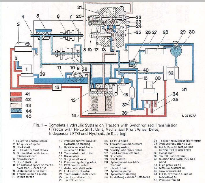 john deere 4010 wiring diagram john deere 4010 6x4 john deere gator wiring diagram john deere 3010 wiring diagram #6