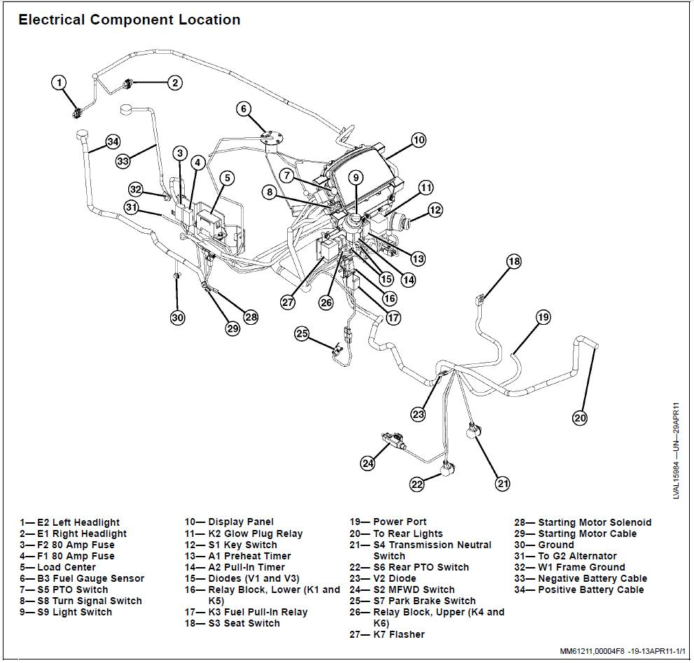 9872 2025 John Deere Wiring Diagram DOC Download ~ 852 RAR