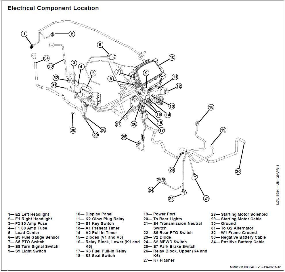 9872 2025 John Deere Wiring Diagram Doc Download