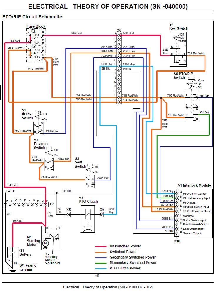 [DIAGRAM_38DE]  John Deere X300 Fuse Box Diagram. john deere x300 wiring diagram. x300  bogging down when blades engaged. 31 john deere x300 wiring diagram wiring  diagram list. john deere x300 manual auto electrical | John Deere X300 Fuse Box Diagram |  | 2002-acura-tl-radio.info