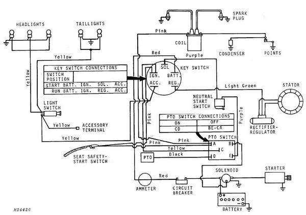 317 tractor with kohler engine pto problem – John Deere Light Switch Wiring Diagram