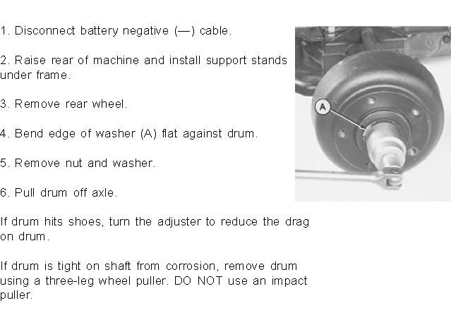 Help How To Remove Rear Wheel Axle Nut John Deere 318
