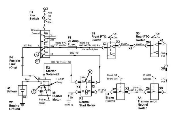 John Deere F935 Wiring Diagram from www.greentractortalk.com