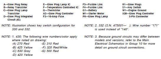 332 Glow Plug Question Jd F Glow Plug Wiring Diagram on