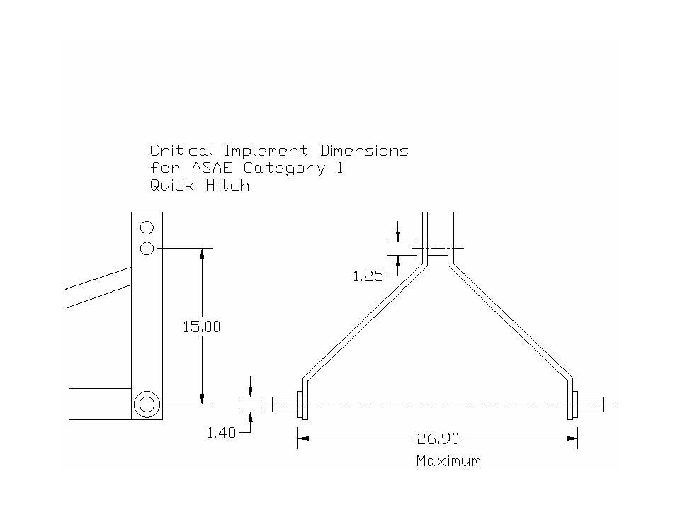Cat 0 3 Point Hitch Dimensions : Imatch quick hitch asae category standard s