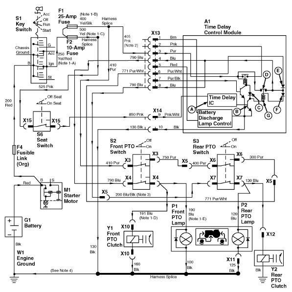 430 PTO wiring | Green Tractor TalkGreen Tractor Talk