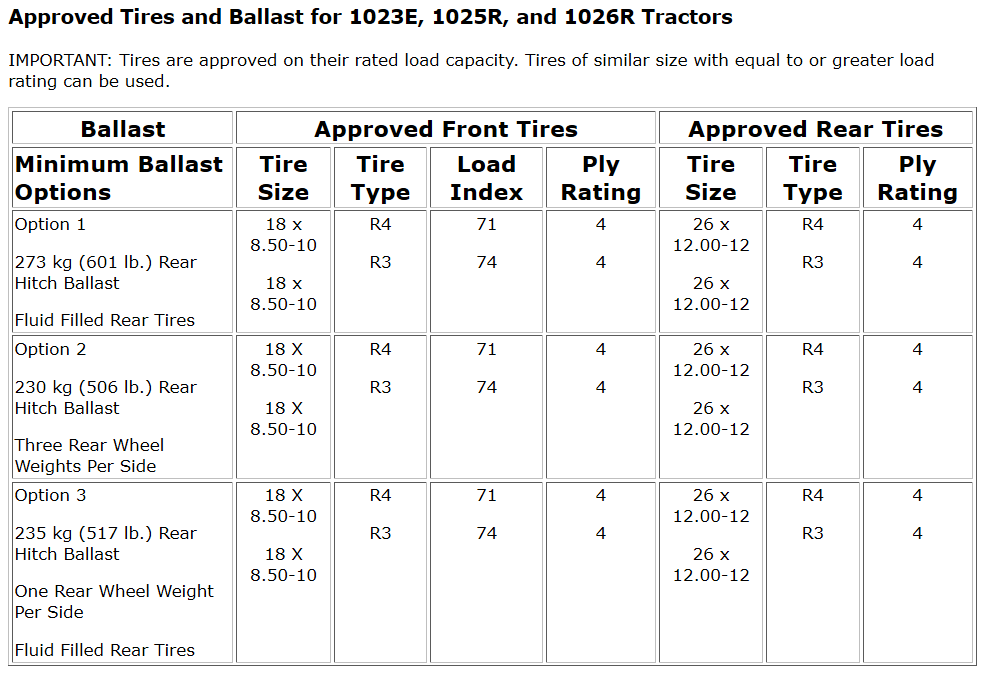 Click image for larger version.  Name:Approved Ballast 1023e 1025r 1026r.png Views:29 Size:48.1 KB ID:304049