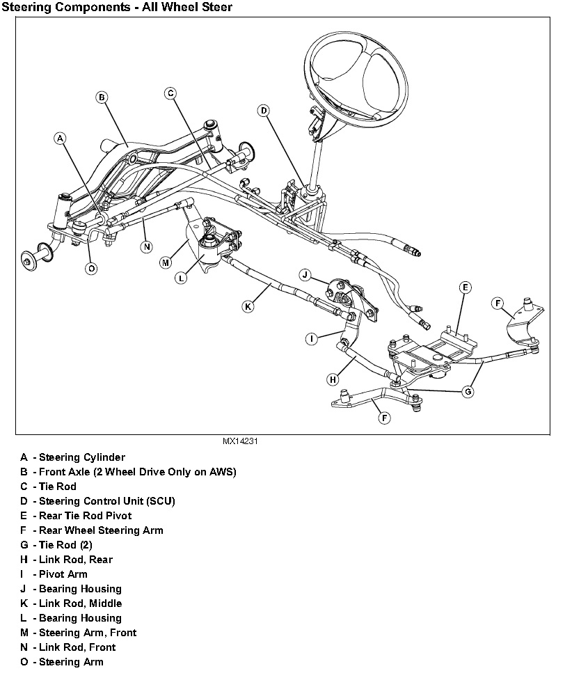 Click image for larger version.  Name:AWS steering layout 1.jpg Views:31 Size:150.4 KB ID:29631