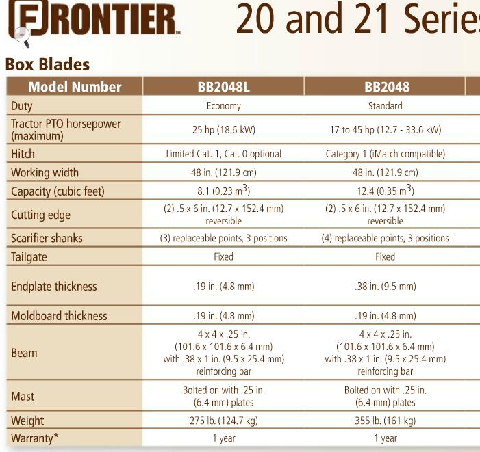 Click image for larger version.  Name:BB Specs.png Views:25 Size:160.3 KB ID:205425