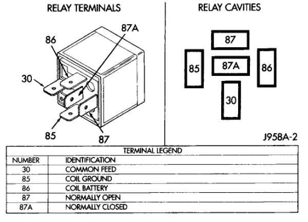 Bosch relay terminal layout.png