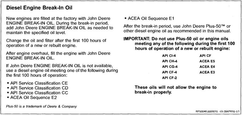 Factory filled engine oil 1025R