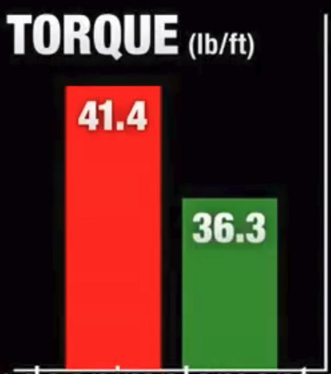 Deere torque.jpg
