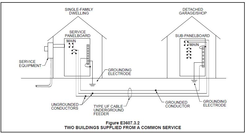 [DIAGRAM_34OR]  Power in my shop | Page 2 | Green Tractor Talk | Detached Garage Wiring Diagram 200 Amp |  | Green Tractor Talk
