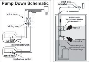 220 wiring/ float switch setup for septic effluent pump, Wiring diagram