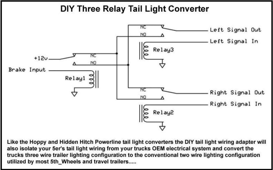 Travel Trailer Tail Light Wiring Diagram - Database