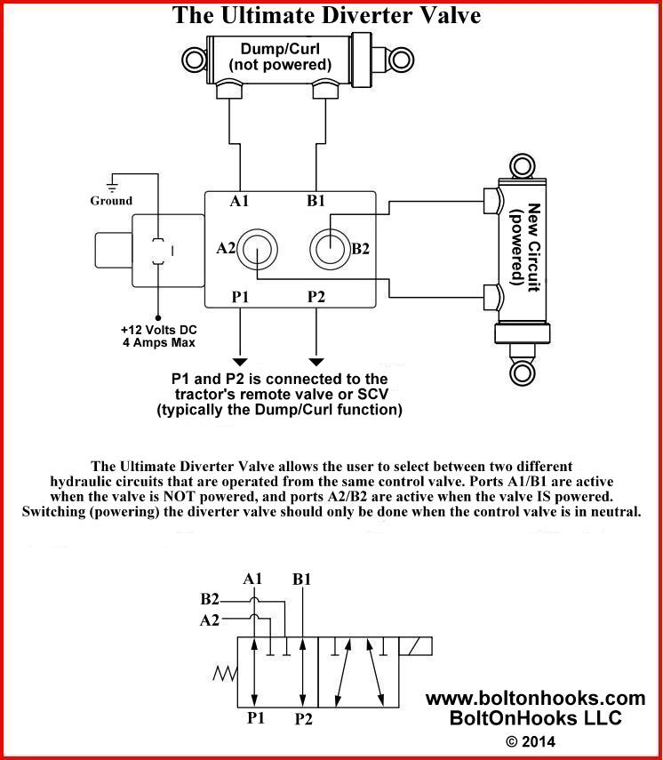 Tractor Hydraulic Diverter Valve 12v : Using rd svc to power hydraulic backhoe thumb