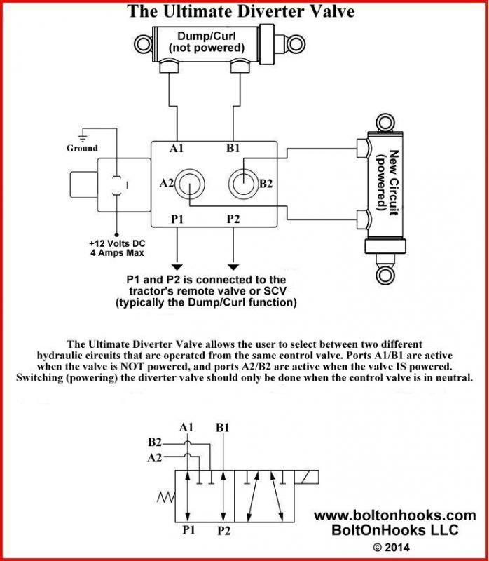 DValve Diagram.jpg