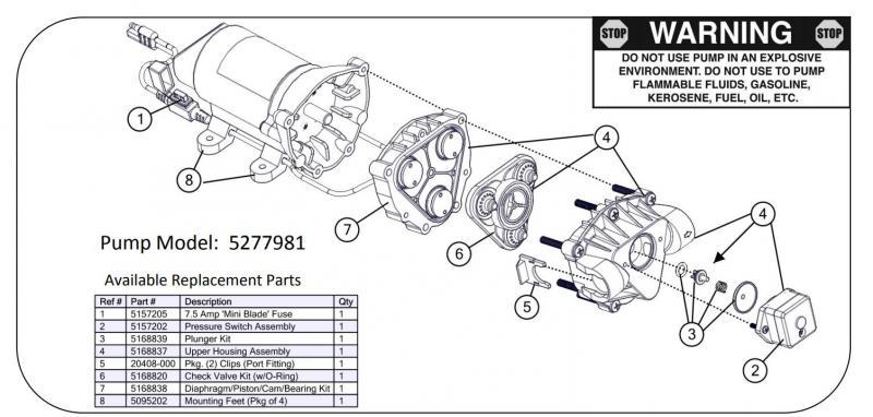 Fimco Sprayer motor.jpg
