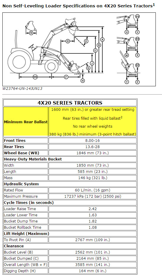 Fill The Rear Tires For Ballast Or Not Page 2