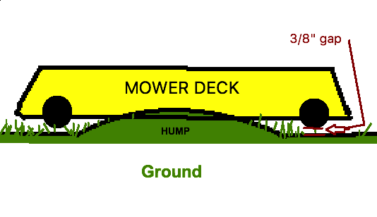 Click image for larger version.  Name:Hump.png Views:93 Size:15.5 KB ID:233033
