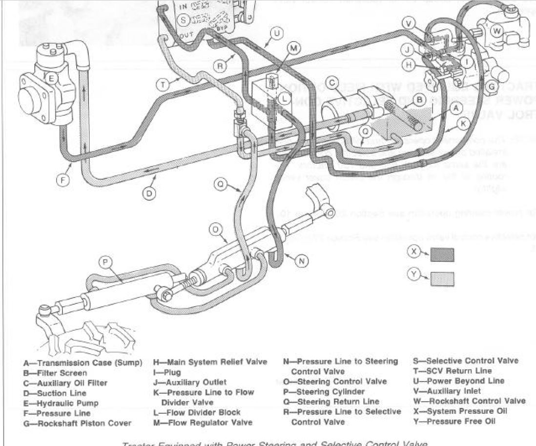 Click image for larger version.  Name:hydraulic system.jpg Views:2 Size:148.0 KB ID:644880