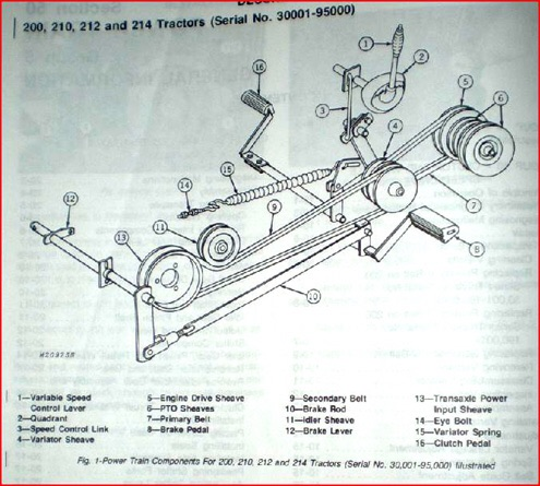 john deere 212 drive belt diagram  wiring site resource