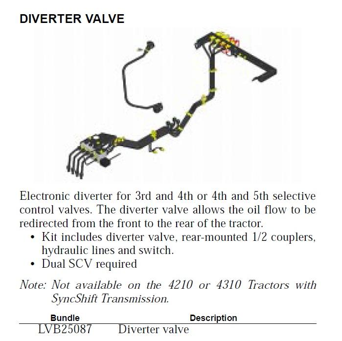JD-Diverter.jpg