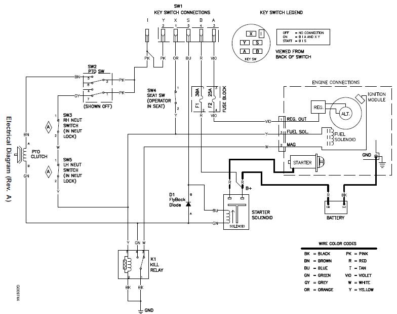 JD STX38 Yellow Deck Wiring Schematic.png