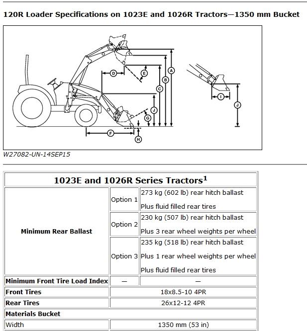 John Deere 1025R and 120R Loader Specs.jpg