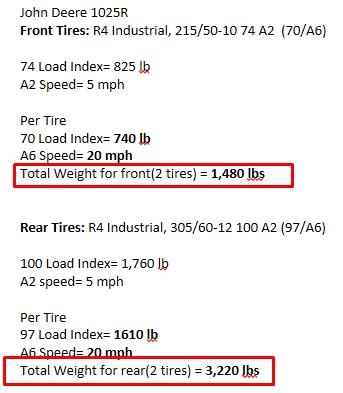 John Deere 1025R Tire Load Rating.jpg