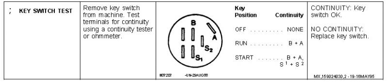Need Pic Of 318 Wiring | Green Tractor Talk John Deere Wiring Diagram on john deere 322 parts, john deere 322 starter motor, john deere 322 wire, john deere 425 wiring-diagram, john deere m wiring-diagram, john deere 322 sensor, john deere 322 valve, john deere electrical diagrams, john deere 322 manual, john deere 345 wiring-diagram, craftsman riding tractor wiring diagram, john deere 325 wiring-diagram, john deere 4010 wiring-diagram, john deere z225 wiring-diagram, john deere 180 wiring-diagram, john deere 322 radiator, john deere 322 spark plugs, john deere 155c wiring-diagram, john deere 445 wiring-diagram, john deere 455 wiring-diagram,
