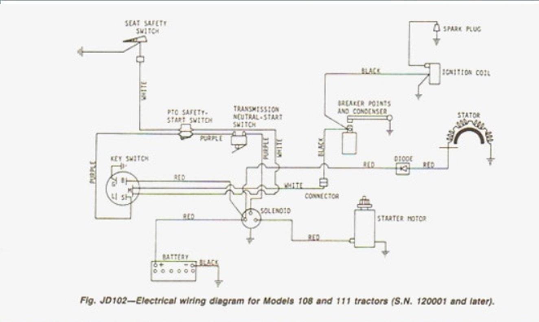John Deere Model 111 Wiring Diagram