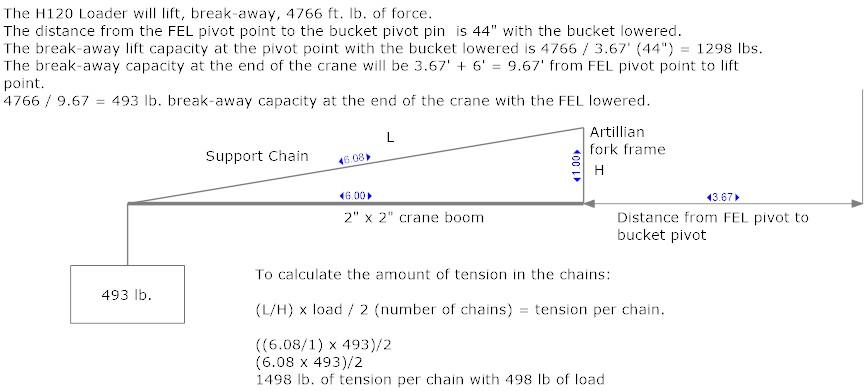 Load Angle Factor.jpg