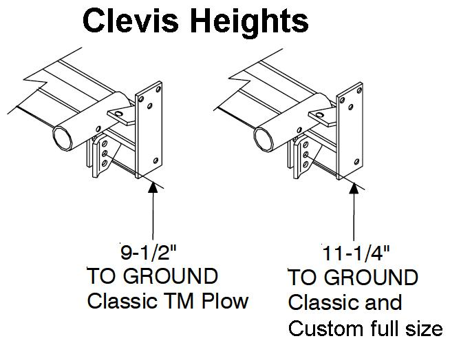 Click image for larger version.  Name:Meyer_TM_clevis-height-1.jpg Views:7 Size:41.0 KB ID:318970