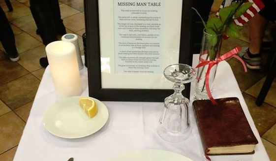 Click image for larger version.  Name:missing_man_table.jpg Views:74 Size:28.1 KB ID:122329