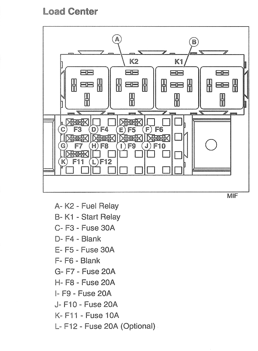 JD 4x20 Electrical system question – John Deere Fuse Box Diagram