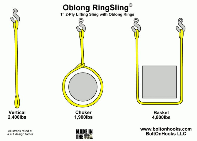 Click image for larger version.  Name:RingSling (Small).jpg Views:485 Size:50.3 KB ID:39795