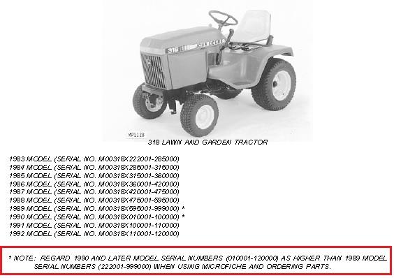 Click image for larger version.  Name:serial number range for 318.jpg Views:43 Size:69.8 KB ID:686540