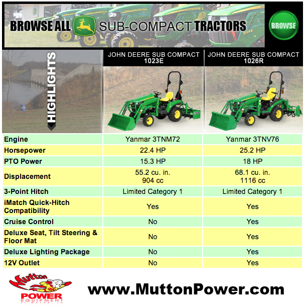 2013 John Deere 1025R FILB Review in addition John Deere 4044R Cab Tractor also Sub  pact Utility Tractors   1025R   John Deere US besides 1025R 1026R Toolbox Relocation for Low Lights and 260 Backhoe likewise Sub  pact Utility Tractors   1025R Tractor   John Deere US in addition John Deere 1025r Engine Block Heater Adapter also John Deere 1025R with 54 snow blade   John Deere equipment besides John Deere 1025R Tractor Specs Overview also Showrooms   Hudson River Tractor further John Deere Sub  pact Utility Tractor 1023E Package further 1025R Curtis Soft Sided Cab. on john deere 1025r engine