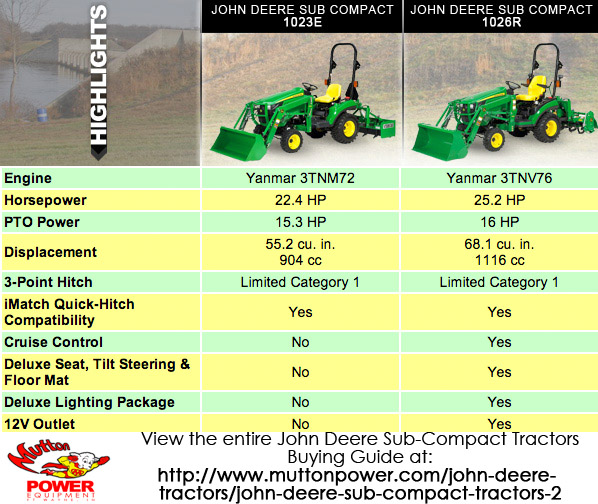 john deere sub compact tractor buying guide 1023e vs 1026r. Black Bedroom Furniture Sets. Home Design Ideas