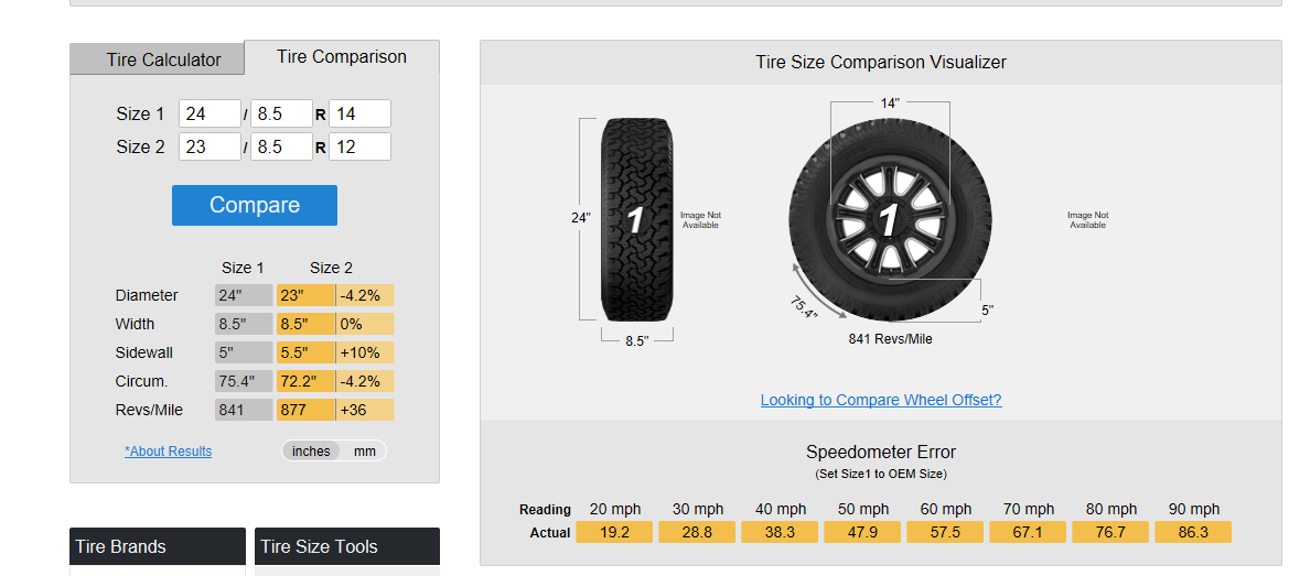 TIRE SIZE COMP.PNG