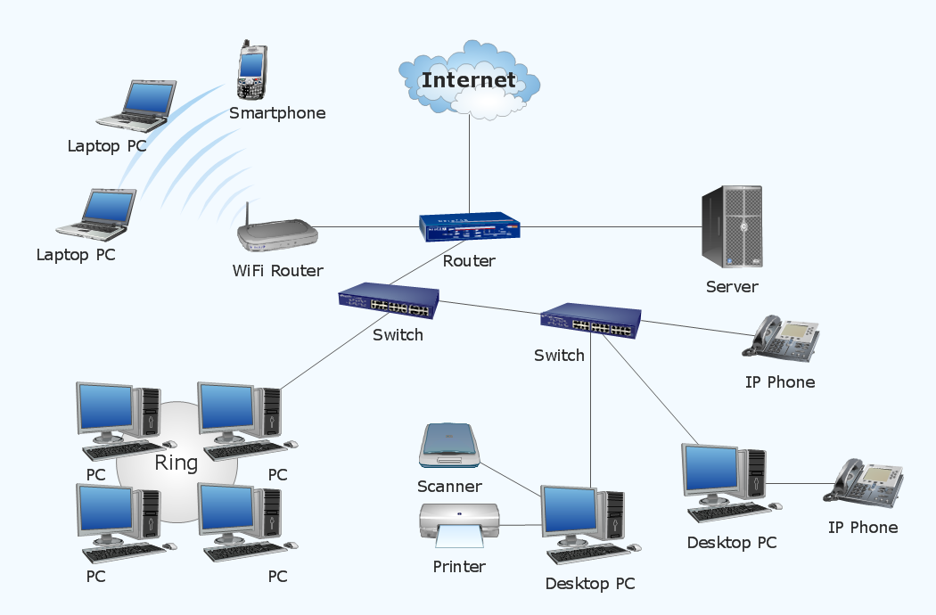 Click image for larger version.  Name:Wireless-Network-Diagram.png Views:4 Size:176.3 KB ID:207401