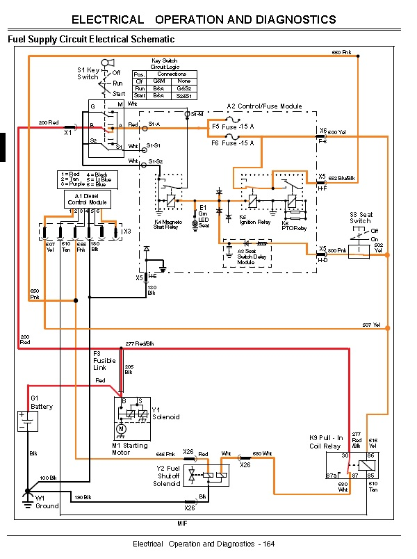 X495 won't start after working great this morning | Green Tractor Talk | X495 Pto Wiring Diagram |  | Green Tractor Talk